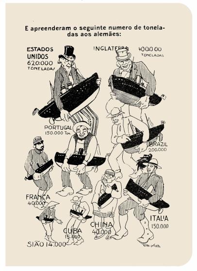 infografia Almanaque do Século 1921 Rocha Vieira