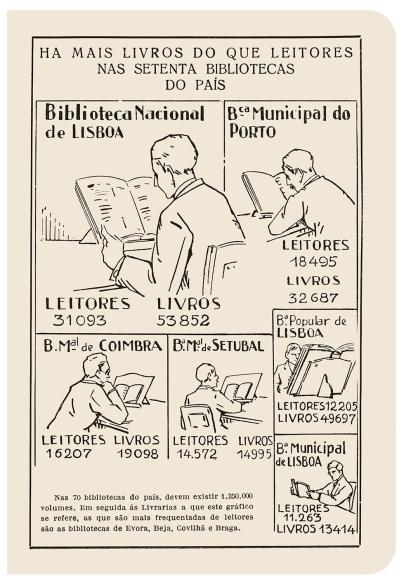 1930 BIBLIOTECAS