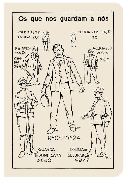 1930 polícias