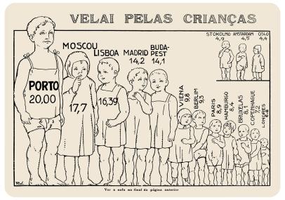 1931 CRIANÇAS